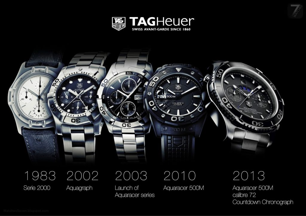 Tag Heuer Watch Collection